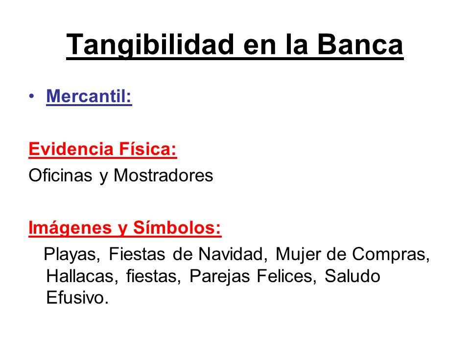 Tangibilidad en la Banca Mercantil: Evidencia Física: Oficinas y Mostradores Imágenes y Símbolos: Playas, Fiestas de Navidad, Mujer de Compras, Hallac
