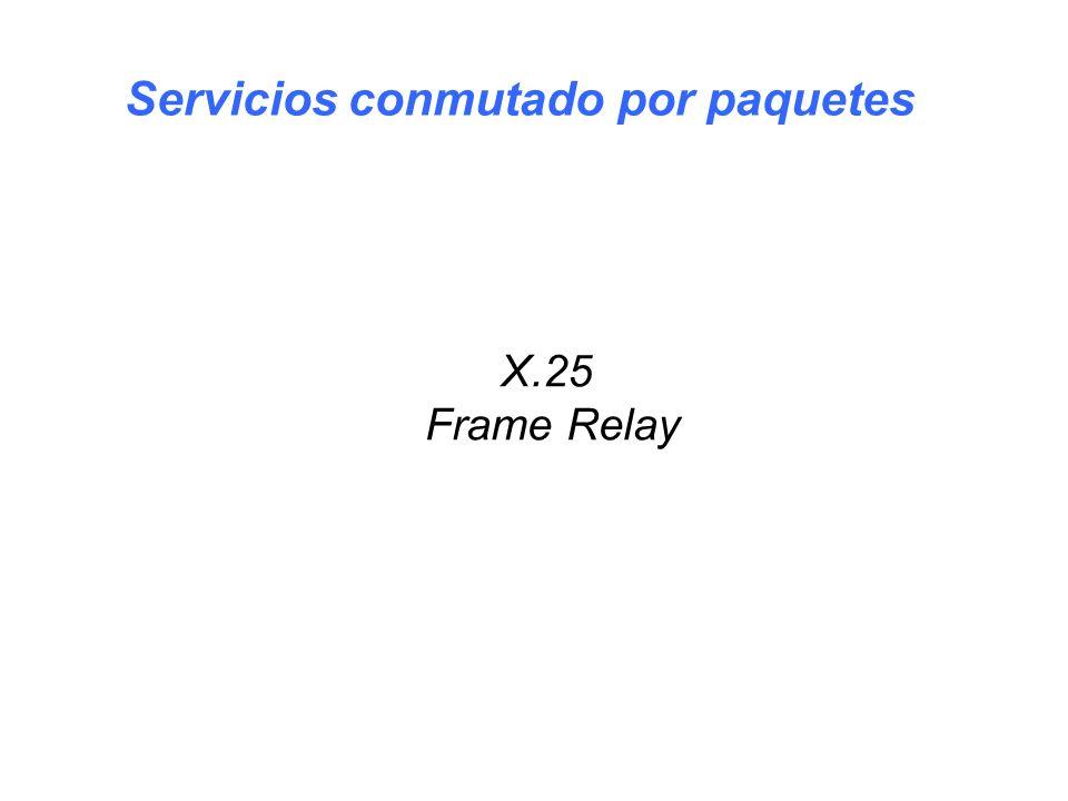 X.25 Frame Relay Servicios conmutado por paquetes