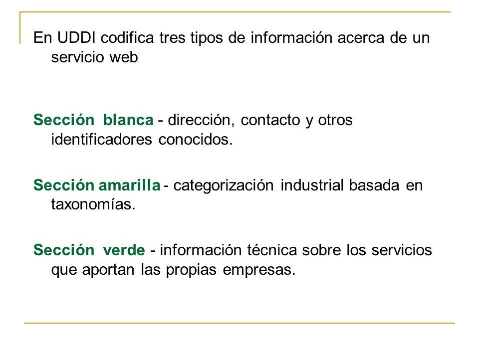 En UDDI codifica tres tipos de información acerca de un servicio web Sección blanca - dirección, contacto y otros identificadores conocidos. Sección a