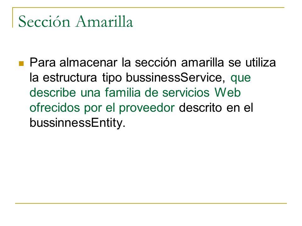 Sección Amarilla Para almacenar la sección amarilla se utiliza la estructura tipo bussinessService, que describe una familia de servicios Web ofrecidos por el proveedor descrito en el bussinnessEntity.