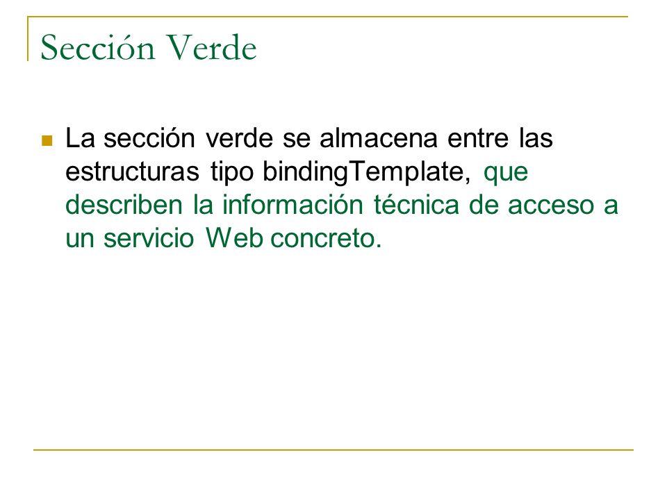 Sección Verde La sección verde se almacena entre las estructuras tipo bindingTemplate, que describen la información técnica de acceso a un servicio Web concreto.