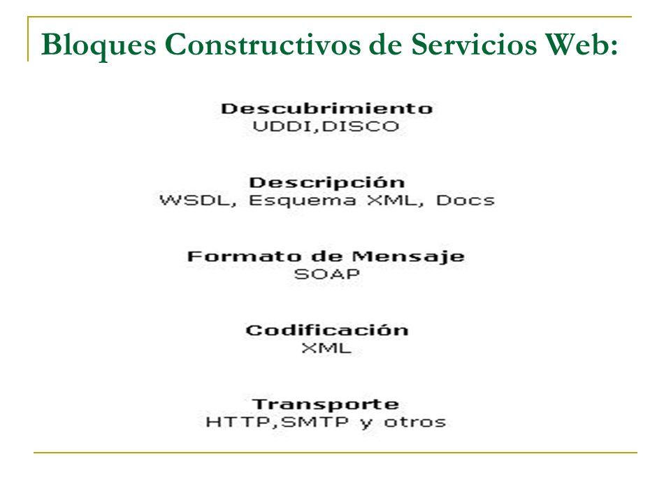 Bloques Constructivos de Servicios Web:
