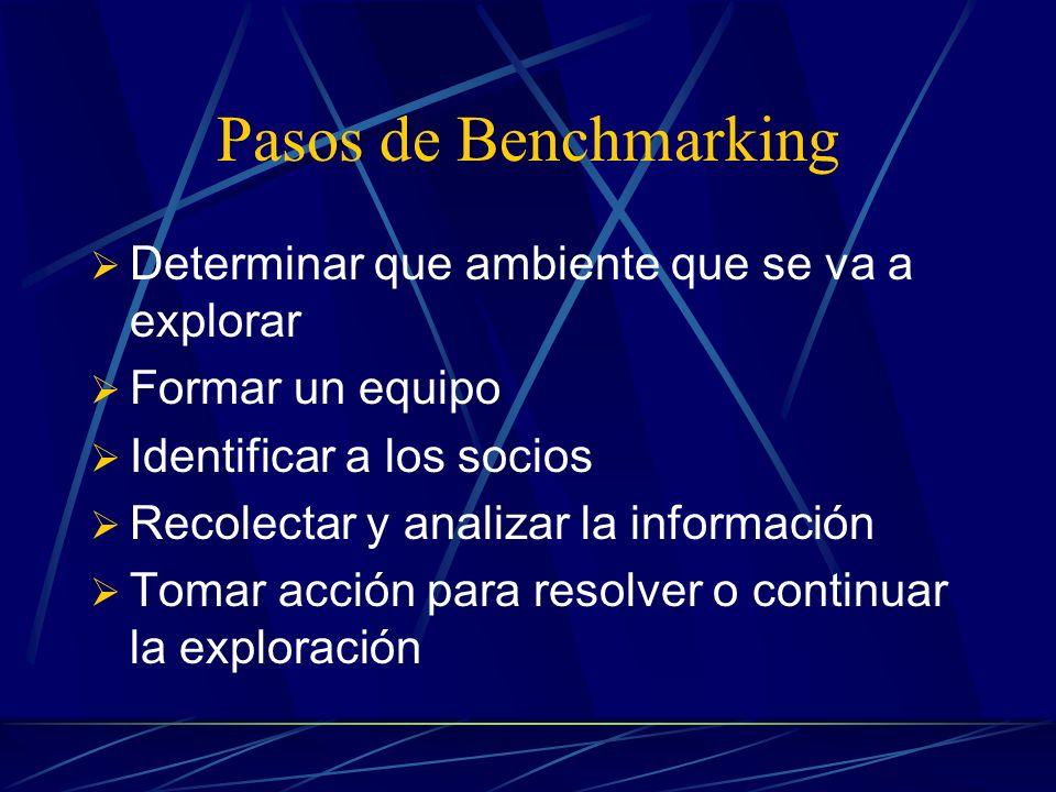 Benchmarking El Benchmarking es una técnica utilizada para establecer metas y objetivos efectivos para llegar a ser o mantenerse competitivo.
