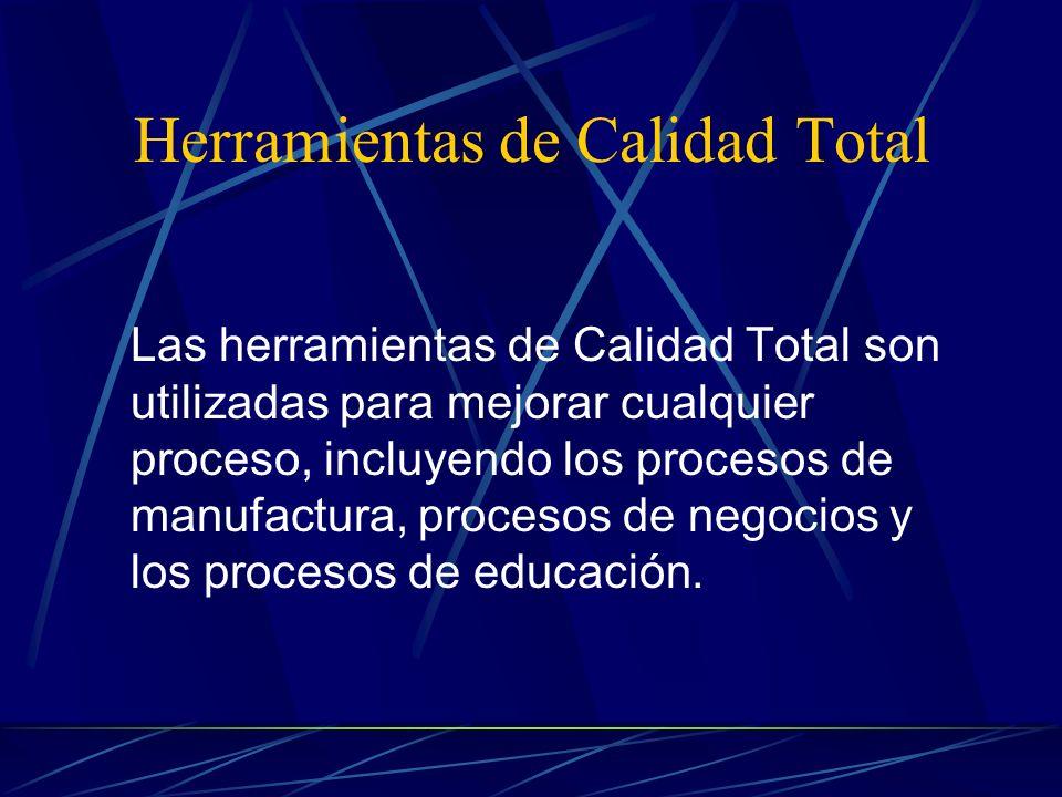 Tools of TQM Para obtener más conocimiento e implementar la gerencia de calidad total debemos conocer las herramientas básicas para medir la calidad...