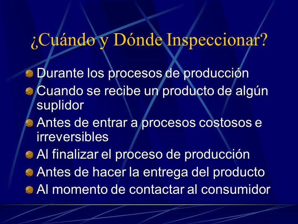 Inspección Es asegurarse que la empresa está produciendo el nivel de calidad esperado Envuelve el examinar lo creado o producido para ver si está bien o defectuoso Detecta un producto defectuoso pero no corrige deficiencias en el proceso de producción o en el producto