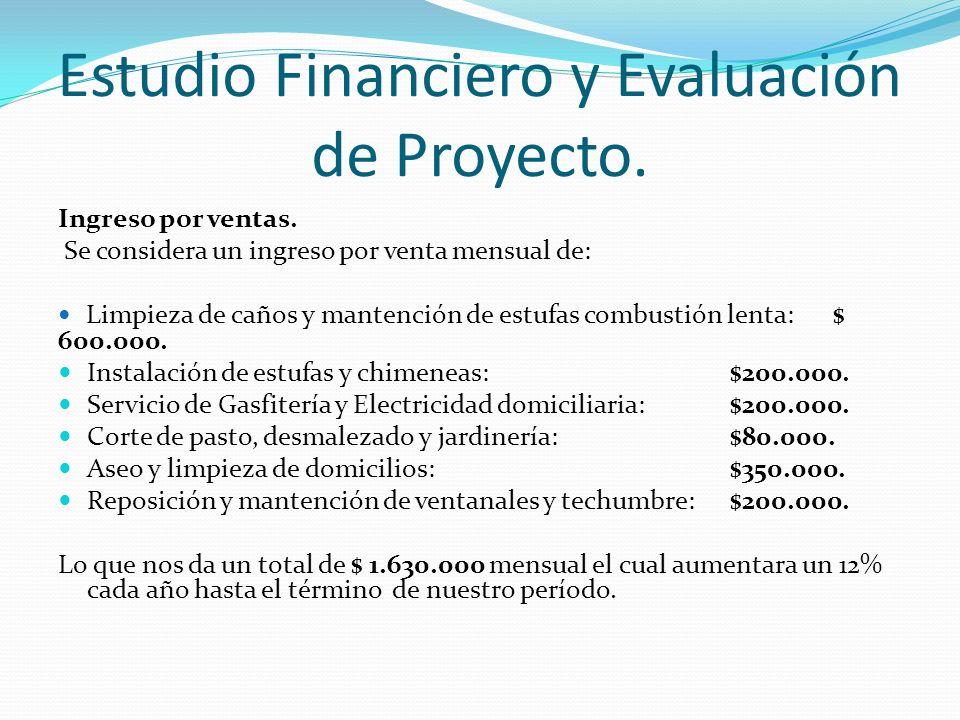 Estudio Financiero y Evaluación de Proyecto.Ingreso por ventas.