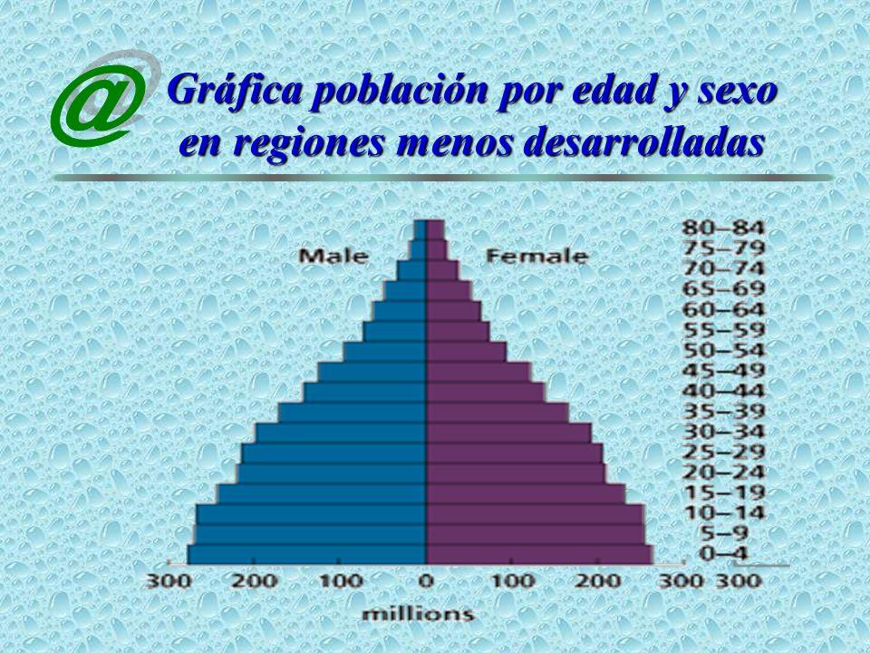 NACIMIENTOS DE MADRES ADOLESCENTES Embarazo no planeado en adolescentes