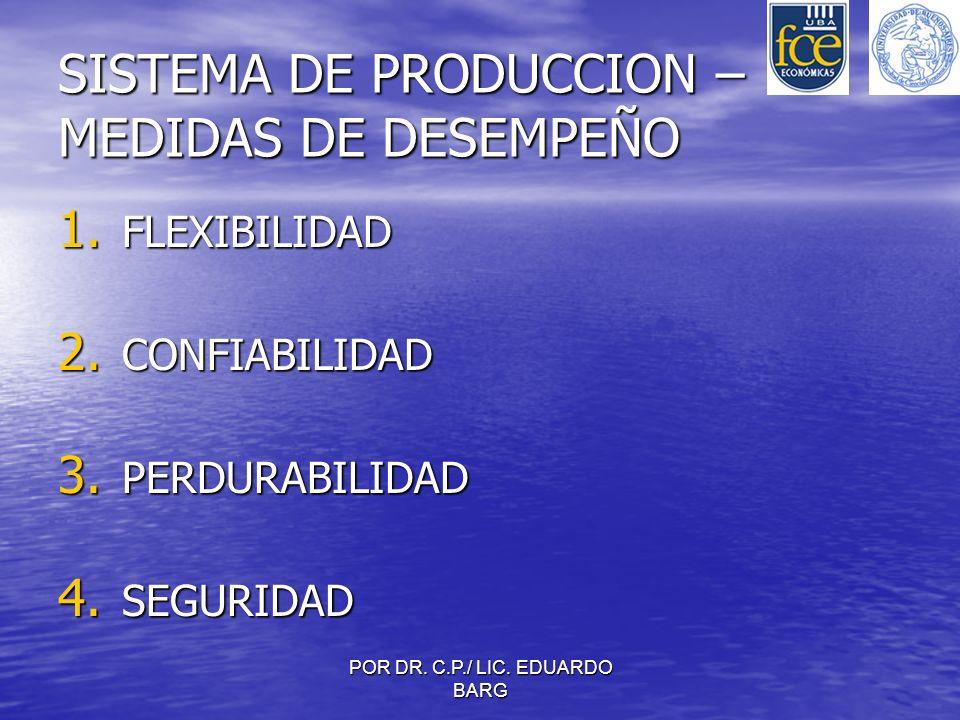 POR DR. C.P./ LIC. EDUARDO BARG SISTEMA DE PRODUCCION – MEDIDAS DE DESEMPEÑO 1. FLEXIBILIDAD 2. CONFIABILIDAD 3. PERDURABILIDAD 4. SEGURIDAD