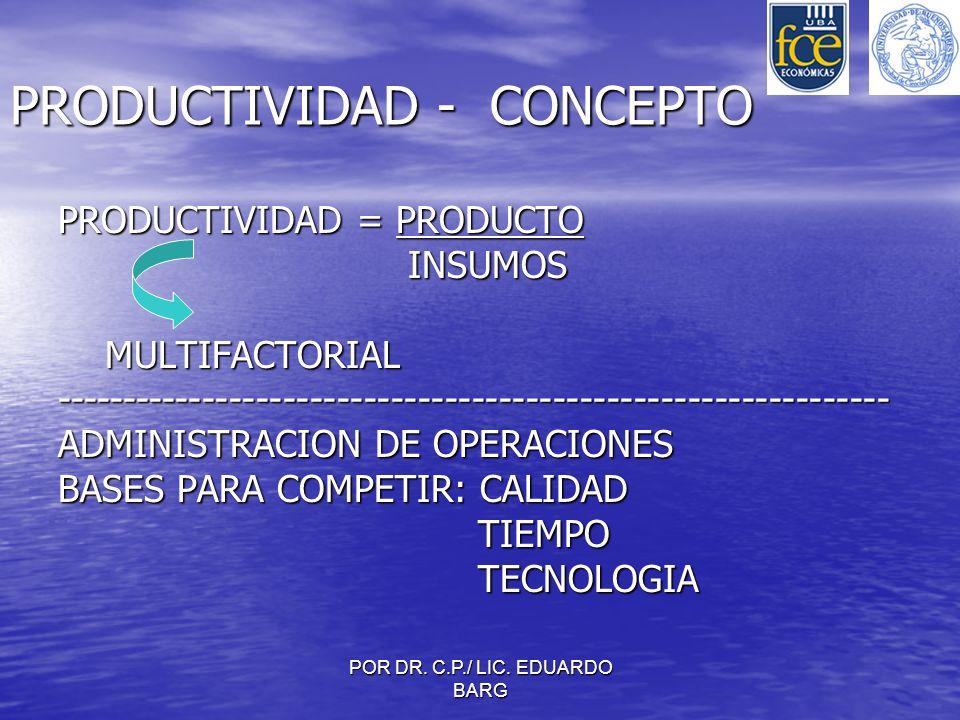 POR DR. C.P./ LIC. EDUARDO BARG PRODUCTIVIDAD - CONCEPTO PRODUCTIVIDAD = PRODUCTO INSUMOS INSUMOS MULTIFACTORIAL MULTIFACTORIAL-----------------------