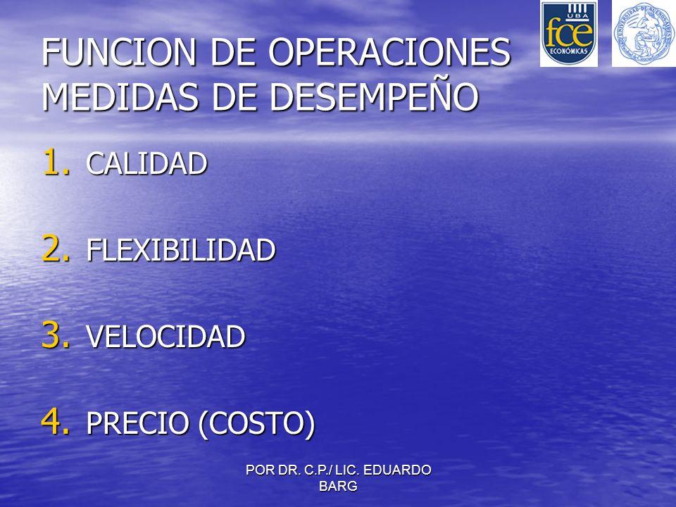 POR DR. C.P./ LIC. EDUARDO BARG FUNCION DE OPERACIONES MEDIDAS DE DESEMPEÑO 1. CALIDAD 2. FLEXIBILIDAD 3. VELOCIDAD 4. PRECIO (COSTO)