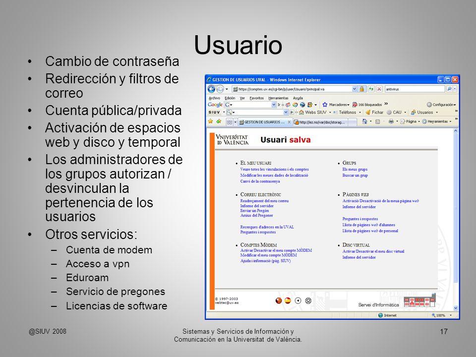 Usuario Cambio de contraseña Redirección y filtros de correo Cuenta pública/privada Activación de espacios web y disco y temporal Los administradores