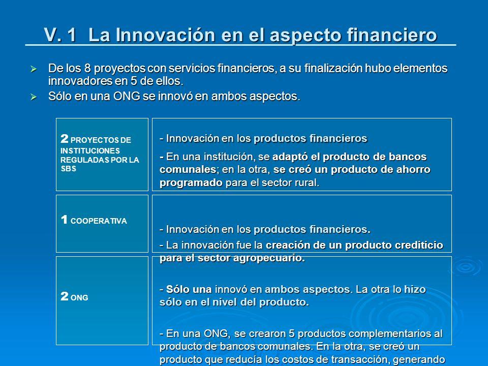 De los 8 proyectos con servicios financieros, a su finalización hubo elementos innovadores en 5 de ellos. De los 8 proyectos con servicios financieros
