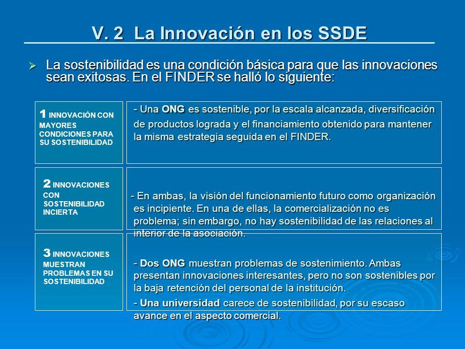 La sostenibilidad es una condición básica para que las innovaciones sean exitosas. En el FINDER se halló lo siguiente: La sostenibilidad es una condic