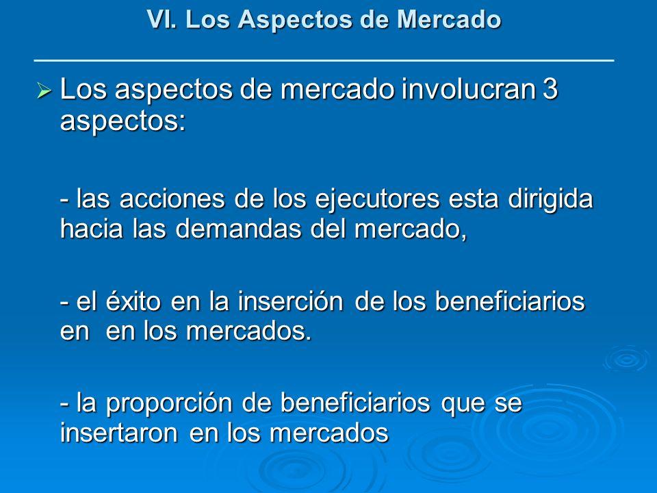 VI. Los Aspectos de Mercado Los aspectos de mercado involucran 3 aspectos: Los aspectos de mercado involucran 3 aspectos: - las acciones de los ejecut