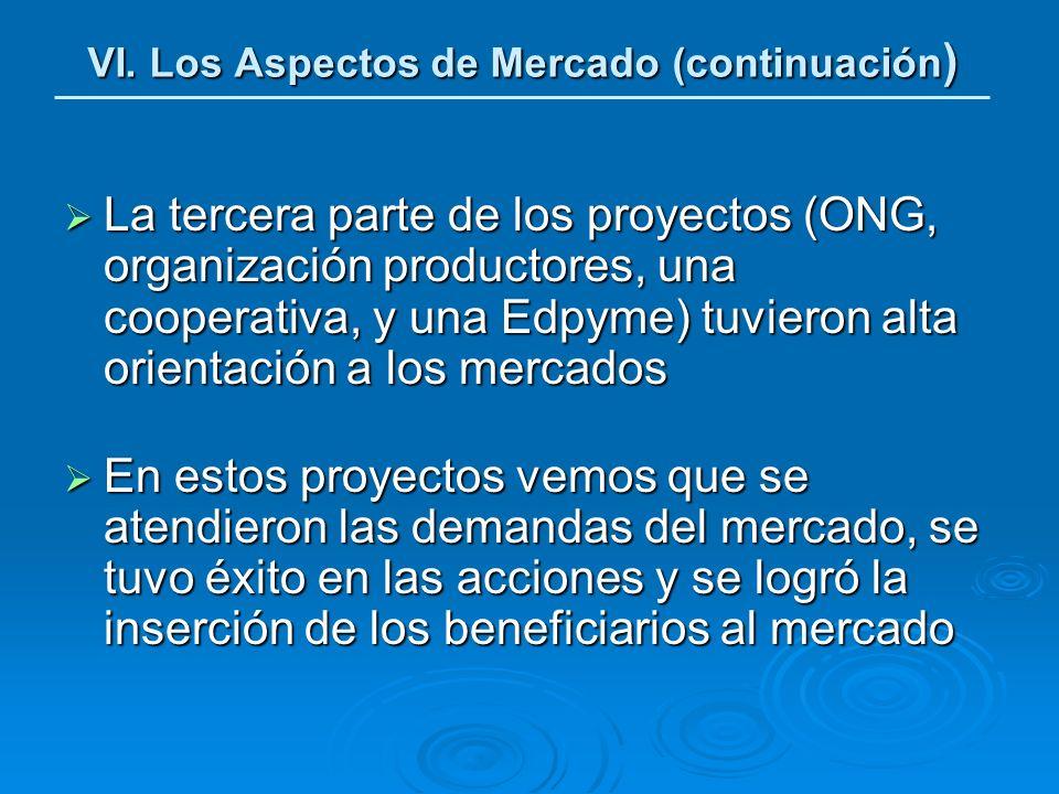 VI. Los Aspectos de Mercado (continuación ) La tercera parte de los proyectos (ONG, organización productores, una cooperativa, y una Edpyme) tuvieron