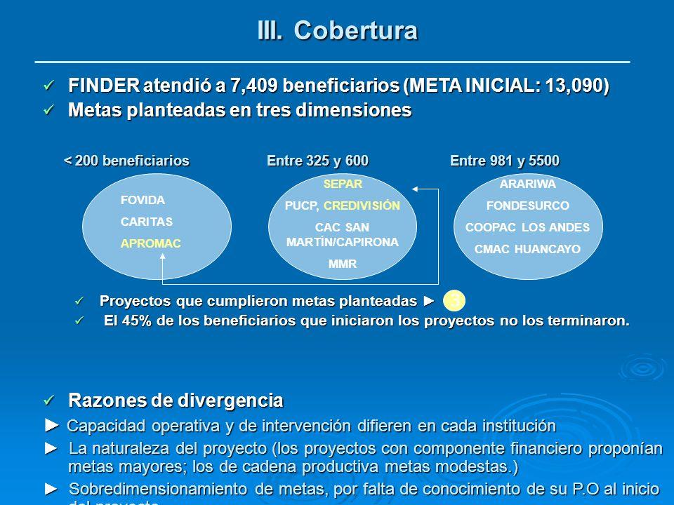 III. Cobertura FINDER atendió a 7,409 beneficiarios (META INICIAL: 13,090) FINDER atendió a 7,409 beneficiarios (META INICIAL: 13,090) Metas planteada