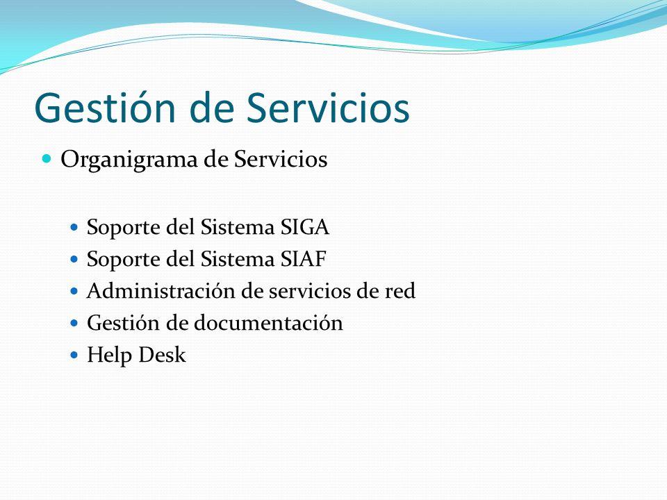 Gestión de Servicios Organigrama de Servicios Soporte del Sistema SIGA Soporte del Sistema SIAF Administración de servicios de red Gestión de documentación Help Desk