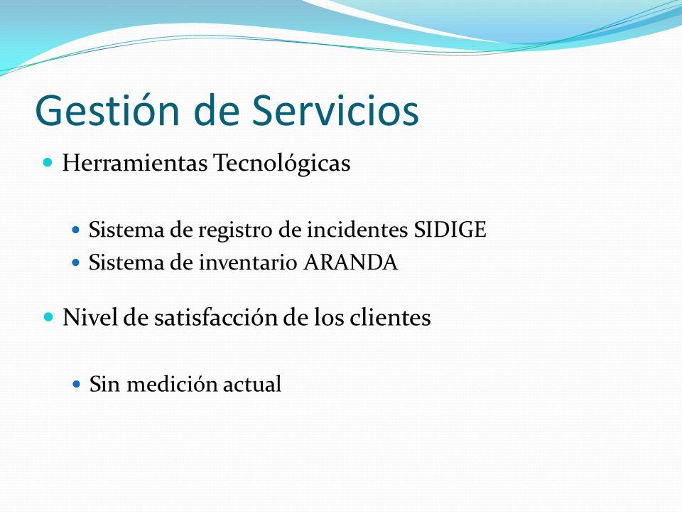 Gestión de Servicios Herramientas Tecnológicas Sistema de registro de incidentes SIDIGE Sistema de inventario ARANDA Nivel de satisfacción de los clientes Sin medición actual