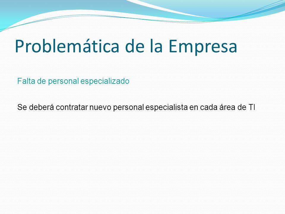 Problemática de la Empresa Falta de personal especializado Se deberá contratar nuevo personal especialista en cada área de TI
