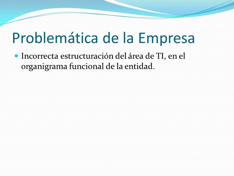 Problemática de la Empresa Incorrecta estructuración del área de TI, en el organigrama funcional de la entidad.