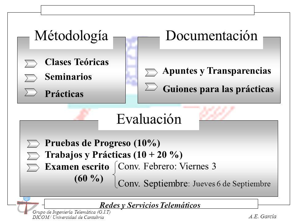Grupo de Ingeniería Telemática (G.I.T) DICOM / Universidad de Cantabria Redes y Servicios Telemáticos A.E. García Tema 5 APLICACIONES DISTRIBUIDAS 1.