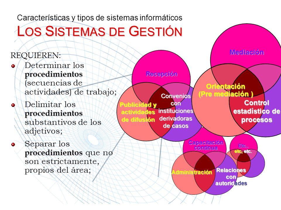 Recepción Publicidad y actividades de difusión Convenios con instituciones derivadoras de casos Mediación Orientación (Pre mediación) (Pre mediación )