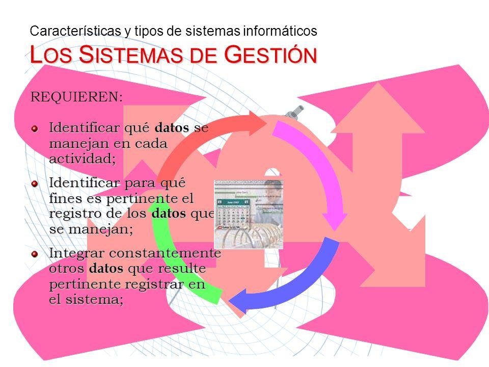 REQUIEREN: Identificar qué d dd datos se manejan en cada actividad; Identificar para qué fines es pertinente el registro de los datos que se manejan;