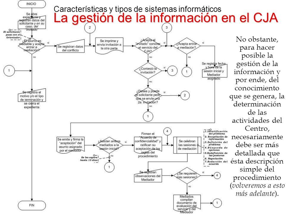 La gestión de la información en el CJA Características y tipos de sistemas informáticos No obstante, para hacer posible la gestión de la información y