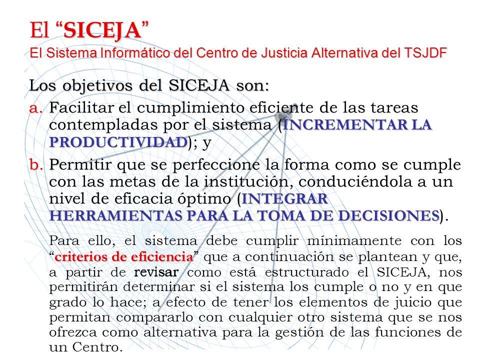 El SICEJA SICEJA El Sistema Informático del Centro de Justicia Alternativa del TSJDF Los objetivos del SICEJA son: a.F acilitar el cumplimiento eficie
