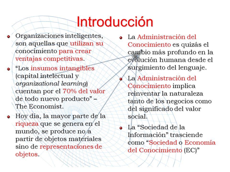 Introducción Organizaciones inteligentes, son aquellas que utilizan su conocimiento para crear ventajas competitivas. Los insumos intangibles (capital