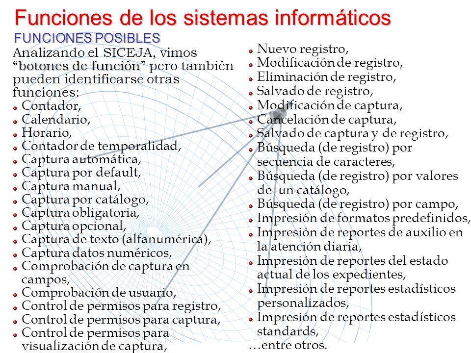 Funciones de los sistemas informáticos FUNCIONES POSIBLES Analizando el SICEJA, vimos botones de función pero también pueden identificarse otras funci
