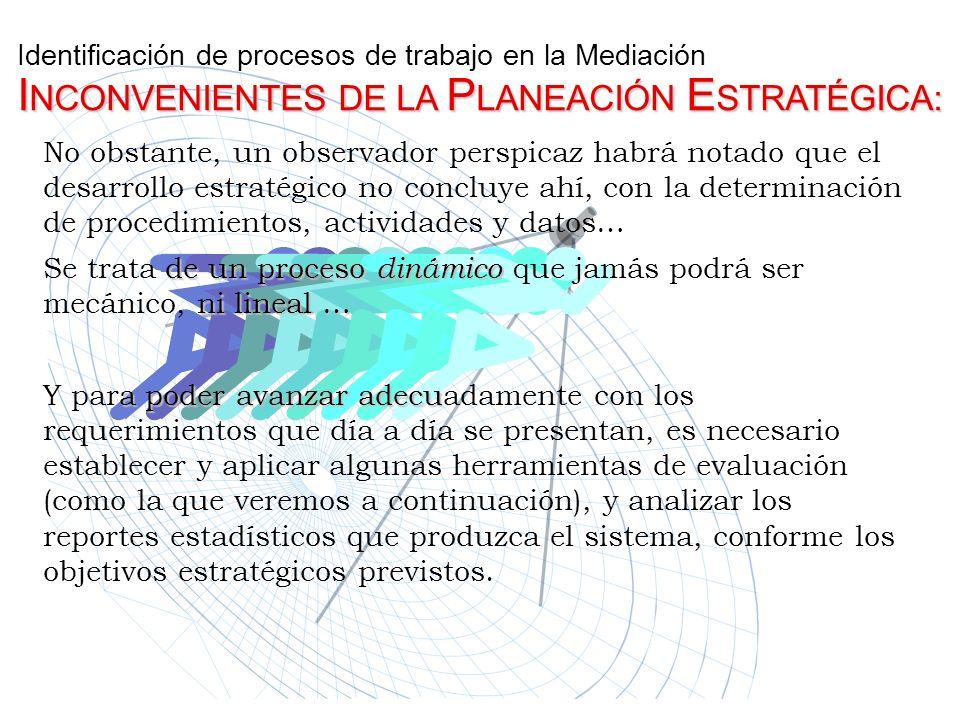 I NCONVENIENTES DE LA P LANEACIÓN E STRATÉGICA: Identificación de procesos de trabajo en la Mediación I NCONVENIENTES DE LA P LANEACIÓN E STRATÉGICA:
