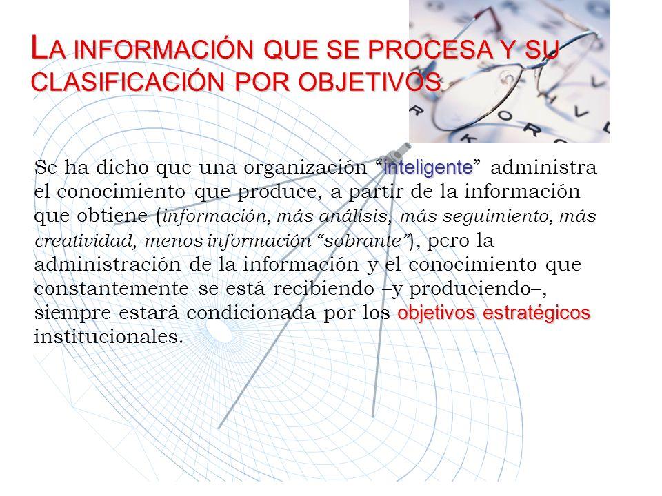 L A INFORMACIÓN QUE SE PROCESA Y SU CLASIFICACIÓN POR OBJETIVOS Se ha dicho que una organización inteligente administra el conocimiento que produce, a
