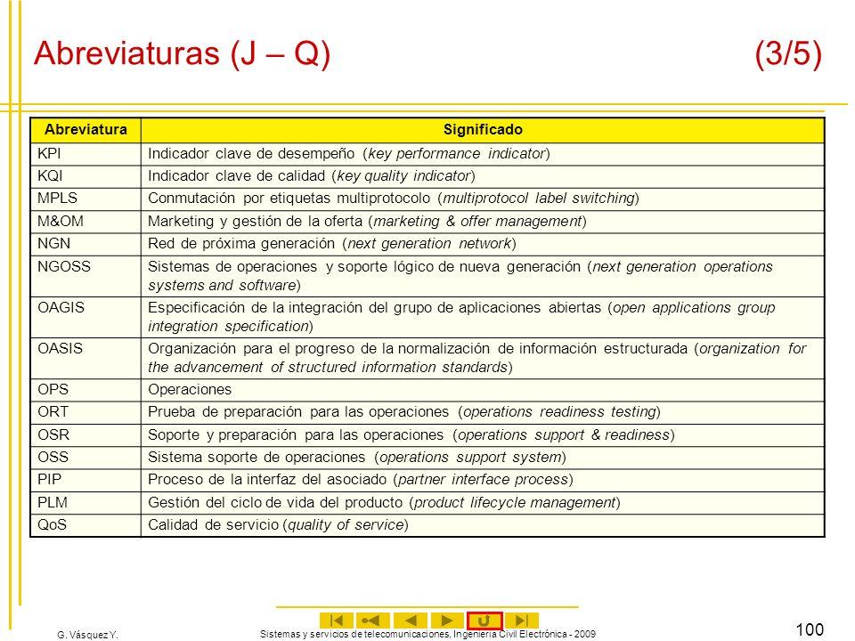 G. Vásquez Y. Sistemas y servicios de telecomunicaciones, Ingeniería Civil Electrónica - 2009 100 Abreviaturas (J – Q) (3/5) AbreviaturaSignificado KP
