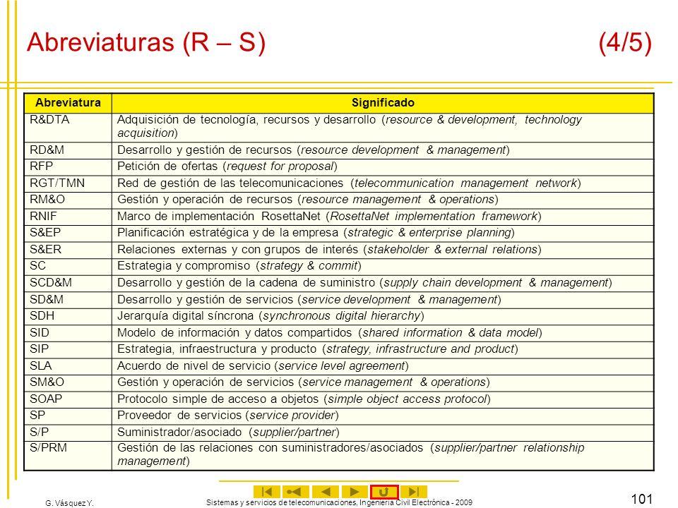 G. Vásquez Y. Sistemas y servicios de telecomunicaciones, Ingeniería Civil Electrónica - 2009 101 Abreviaturas (R – S) (4/5) AbreviaturaSignificado R&