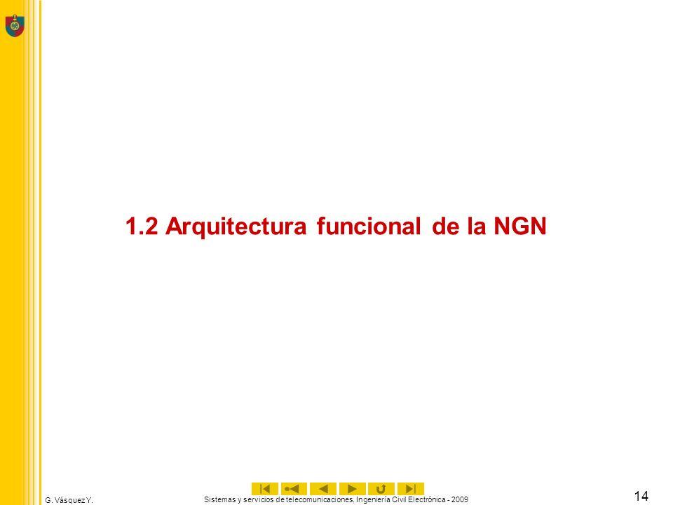 G. Vásquez Y. Sistemas y servicios de telecomunicaciones, Ingeniería Civil Electrónica - 2009 14 1.2 Arquitectura funcional de la NGN