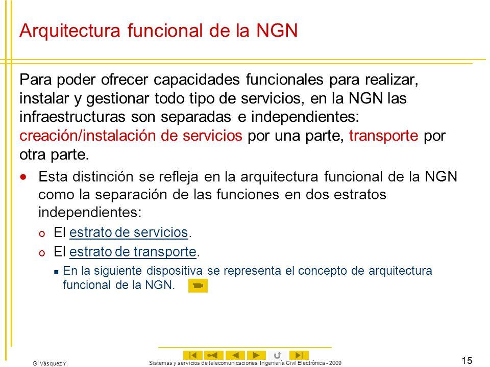G. Vásquez Y. Sistemas y servicios de telecomunicaciones, Ingeniería Civil Electrónica - 2009 15 Arquitectura funcional de la NGN Para poder ofrecer c
