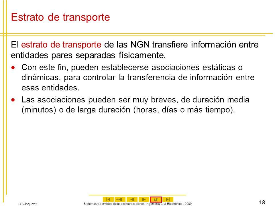 G. Vásquez Y. Sistemas y servicios de telecomunicaciones, Ingeniería Civil Electrónica - 2009 18 Estrato de transporte El estrato de transporte de las