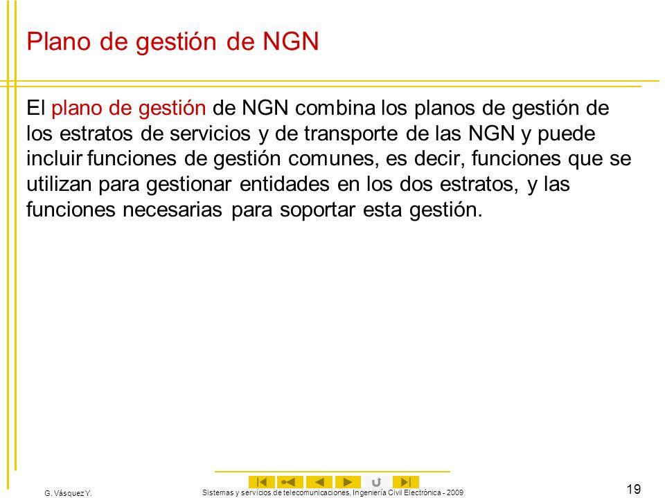 G. Vásquez Y. Sistemas y servicios de telecomunicaciones, Ingeniería Civil Electrónica - 2009 19 Plano de gestión de NGN El plano de gestión de NGN co