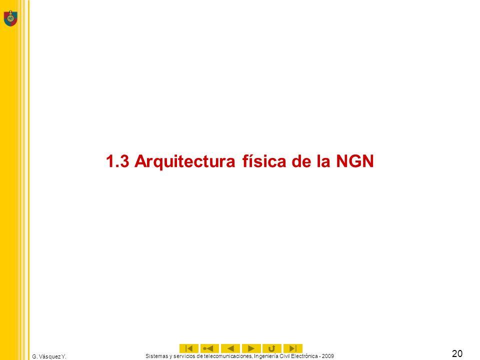 G. Vásquez Y. Sistemas y servicios de telecomunicaciones, Ingeniería Civil Electrónica - 2009 20 1.3 Arquitectura física de la NGN