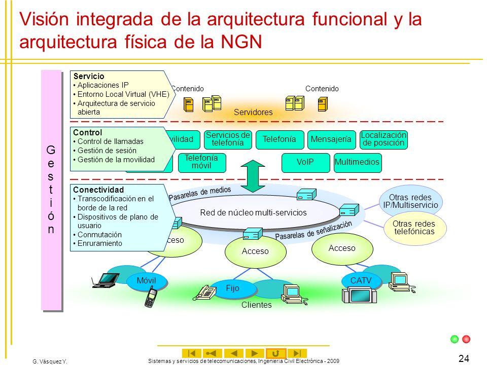 G. Vásquez Y. Sistemas y servicios de telecomunicaciones, Ingeniería Civil Electrónica - 2009 24 Aplicaciones/ Contenidos para usuario final Servidore