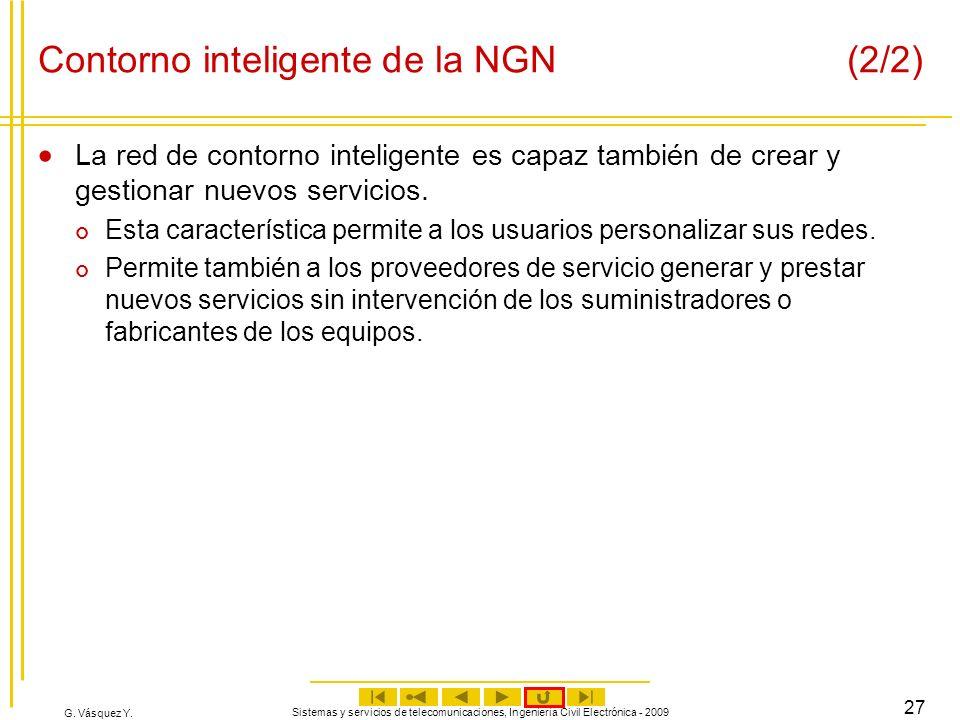 G. Vásquez Y. Sistemas y servicios de telecomunicaciones, Ingeniería Civil Electrónica - 2009 27 Contorno inteligente de la NGN (2/2) La red de contor