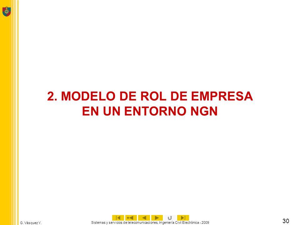 G. Vásquez Y. Sistemas y servicios de telecomunicaciones, Ingeniería Civil Electrónica - 2009 30 2. MODELO DE ROL DE EMPRESA EN UN ENTORNO NGN