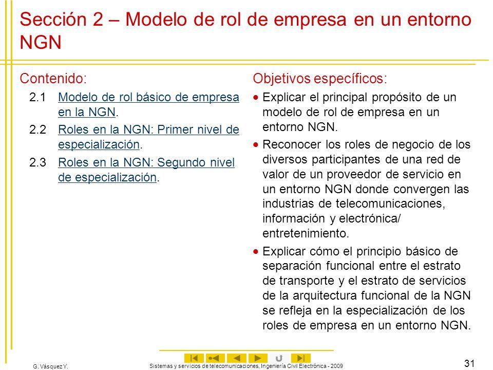 G. Vásquez Y. Sistemas y servicios de telecomunicaciones, Ingeniería Civil Electrónica - 2009 31 Sección 2 – Modelo de rol de empresa en un entorno NG