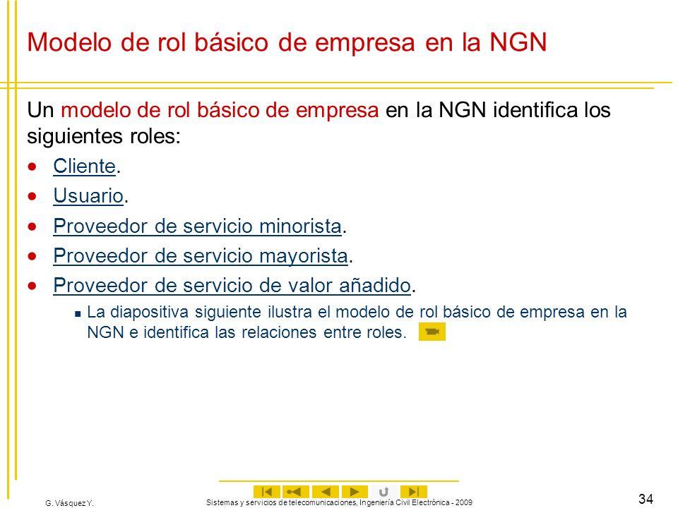 G. Vásquez Y. Sistemas y servicios de telecomunicaciones, Ingeniería Civil Electrónica - 2009 34 Modelo de rol básico de empresa en la NGN Un modelo d