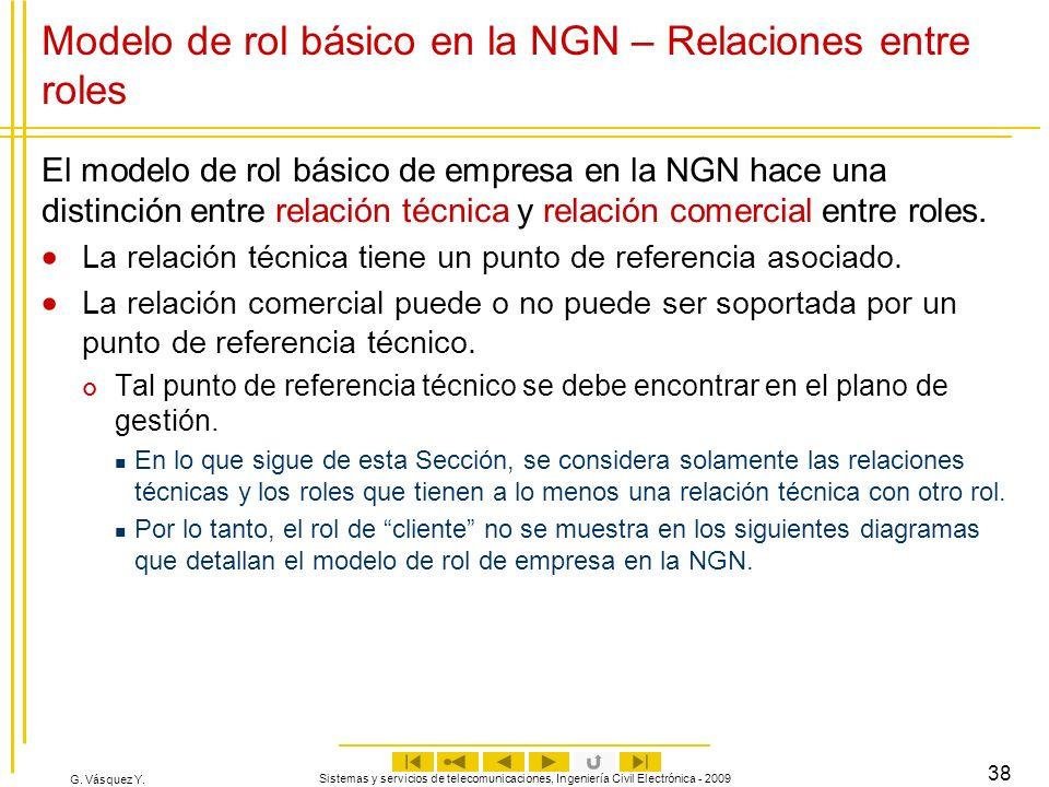 G. Vásquez Y. Sistemas y servicios de telecomunicaciones, Ingeniería Civil Electrónica - 2009 38 Modelo de rol básico en la NGN – Relaciones entre rol