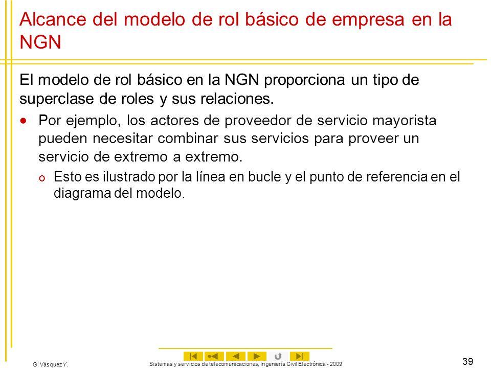 G. Vásquez Y. Sistemas y servicios de telecomunicaciones, Ingeniería Civil Electrónica - 2009 39 Alcance del modelo de rol básico de empresa en la NGN