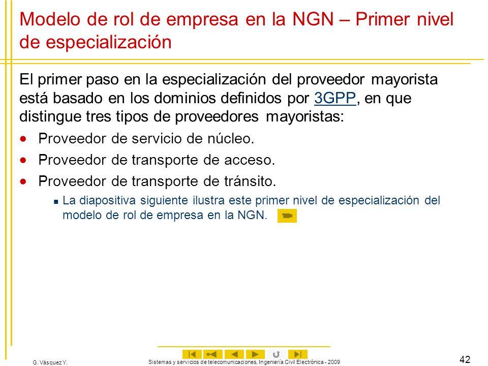 G. Vásquez Y. Sistemas y servicios de telecomunicaciones, Ingeniería Civil Electrónica - 2009 42 Modelo de rol de empresa en la NGN – Primer nivel de