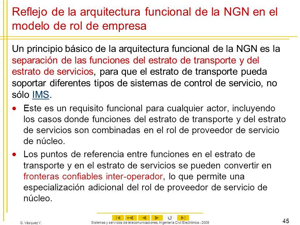 G. Vásquez Y. Sistemas y servicios de telecomunicaciones, Ingeniería Civil Electrónica - 2009 45 Reflejo de la arquitectura funcional de la NGN en el