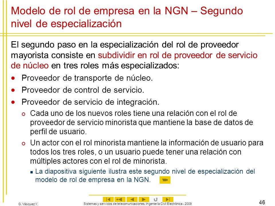 G. Vásquez Y. Sistemas y servicios de telecomunicaciones, Ingeniería Civil Electrónica - 2009 46 Modelo de rol de empresa en la NGN – Segundo nivel de